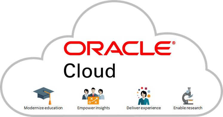 Những lợi ích đột phá mà Cơ sở hạ tầng Đám mây Oracle mang lại cho doanh nghiệp